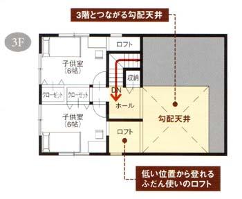 間取り 2階|枚方市 新築・建て替えなら椎葉テクノホーム テクノストラクチャー