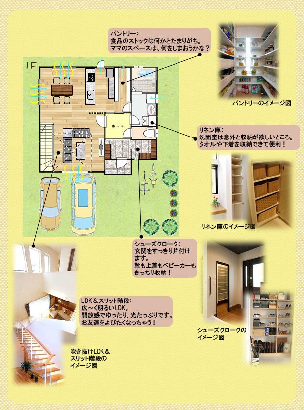アイデア建て替えプラン01-1F