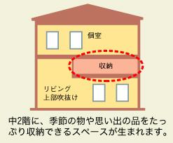 04_01_制震_130228_3re