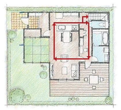間取り図:家事動線1