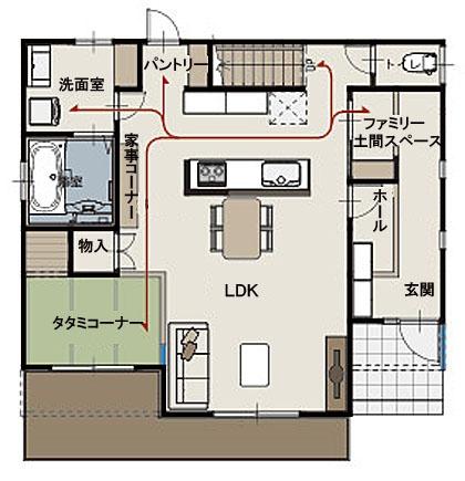 間取り図:家事動線2